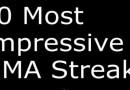 top 10 mma streaks