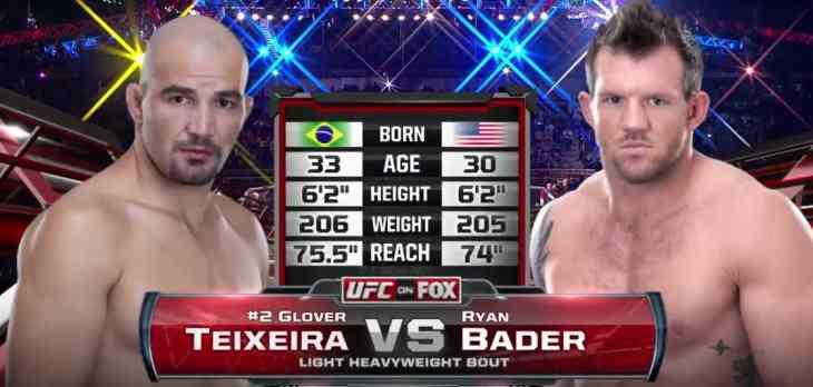 Glover Teixeira vs Ryan Bader fight video