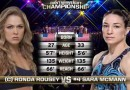 Ronda Rousey vs Sara McMann fight video
