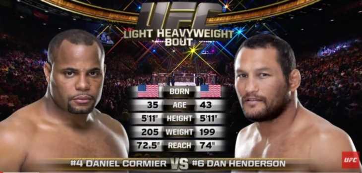 Daniel Cormier vs Dan Henderson fight video hd